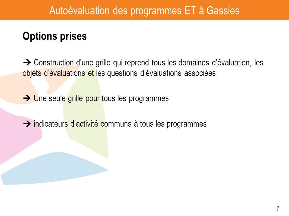 Autoévaluation des programmes ET à Gassies