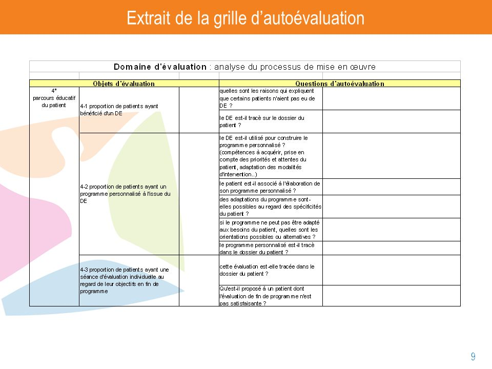 Auto valuation des programmes etp ppt video online - Grille d evaluation des competences infirmieres ...