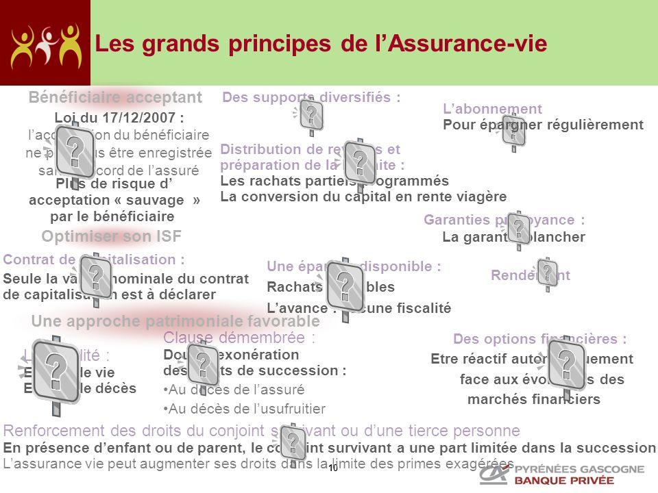 Les grands principes de l'Assurance-vie