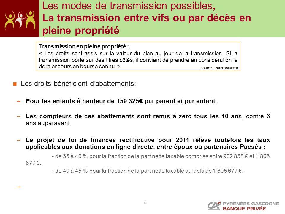 Les modes de transmission possibles, La transmission entre vifs ou par décès en pleine propriété