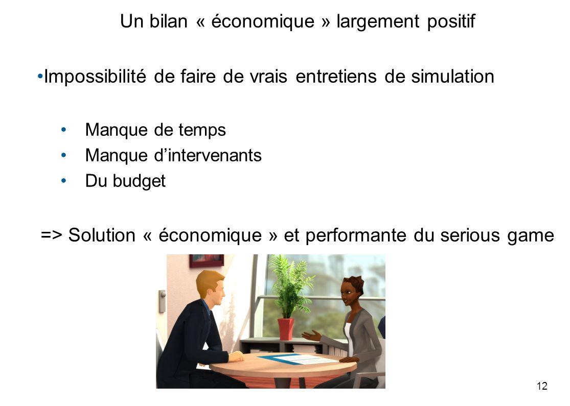 Un bilan « économique » largement positif