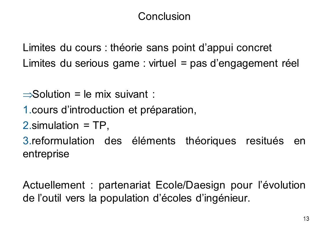 Conclusion Limites du cours : théorie sans point d'appui concret. Limites du serious game : virtuel = pas d'engagement réel.