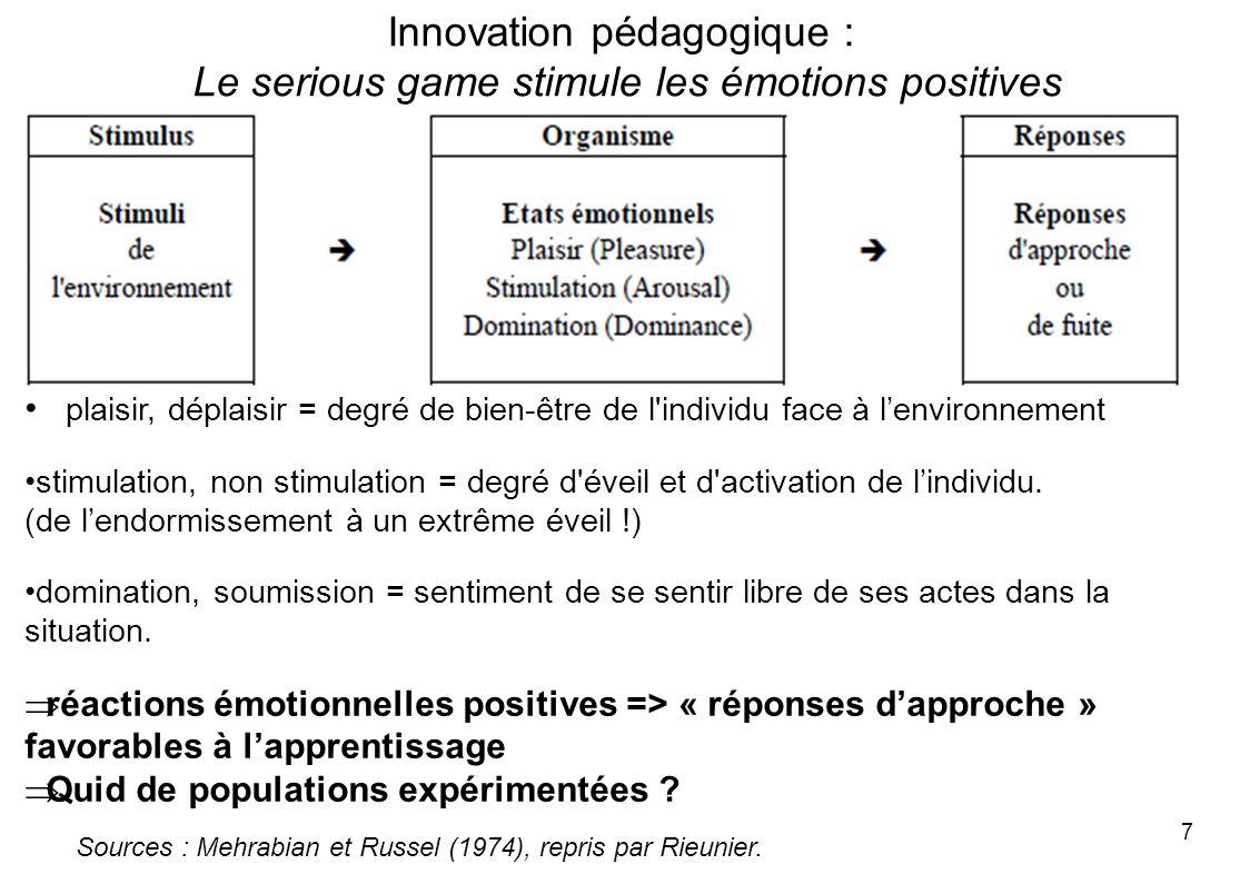 Innovation pédagogique :