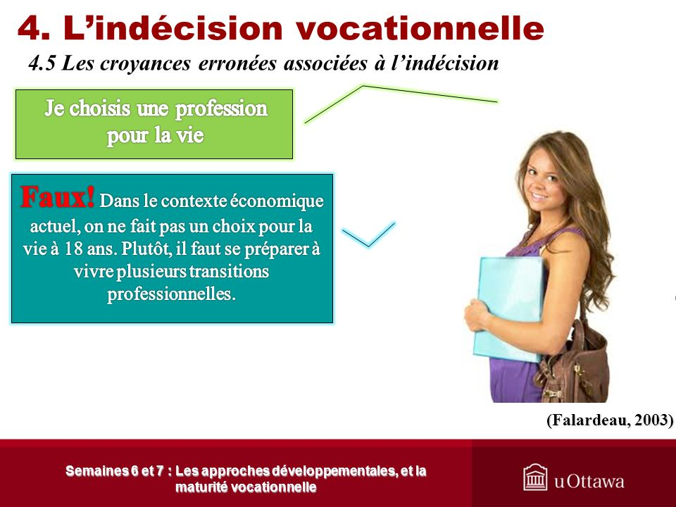 4. L'indécision vocationnelle