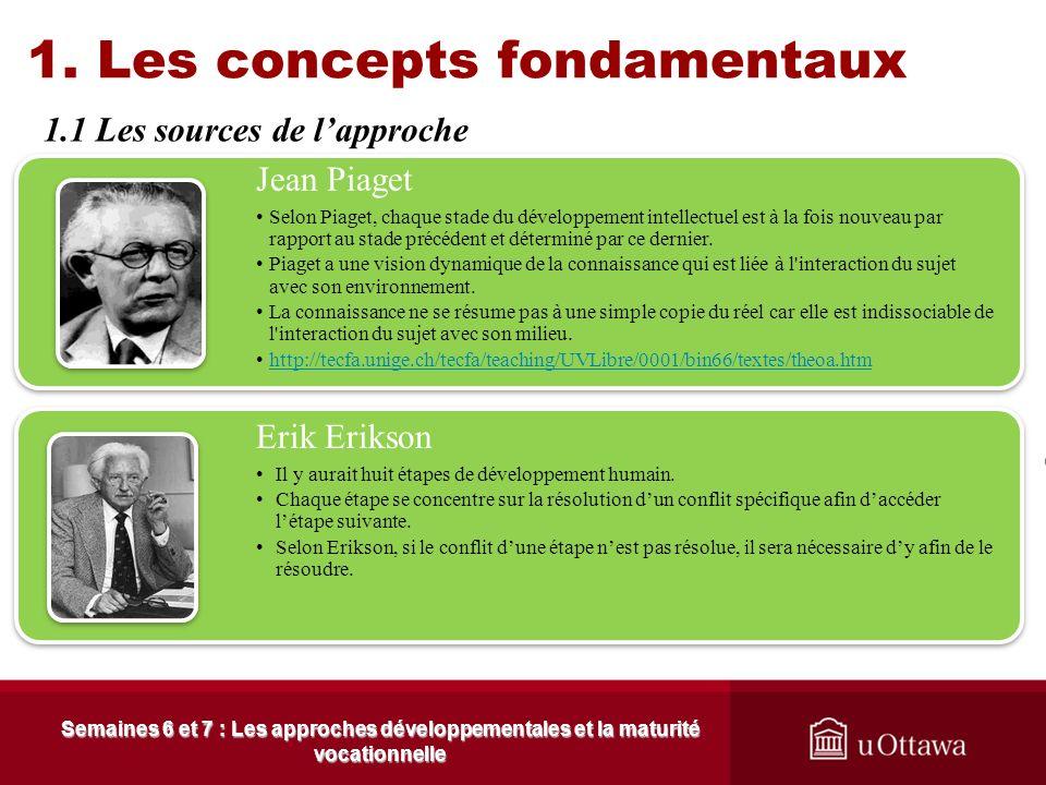 1. Les concepts fondamentaux