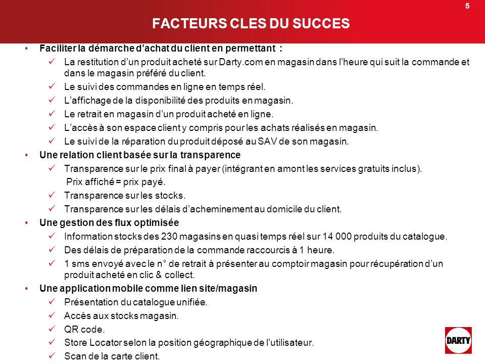 FACTEURS CLES DU SUCCES