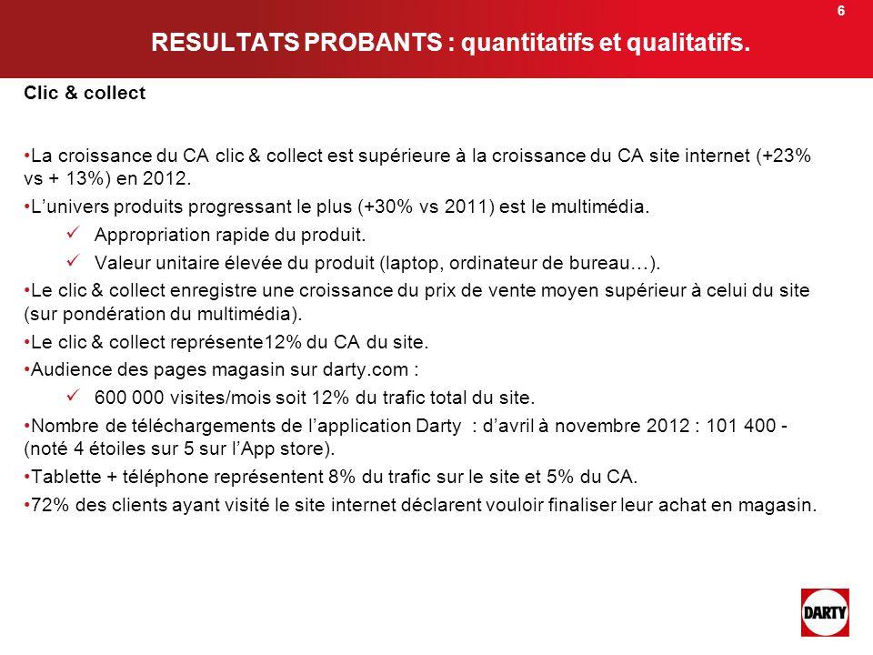 RESULTATS PROBANTS : quantitatifs et qualitatifs.