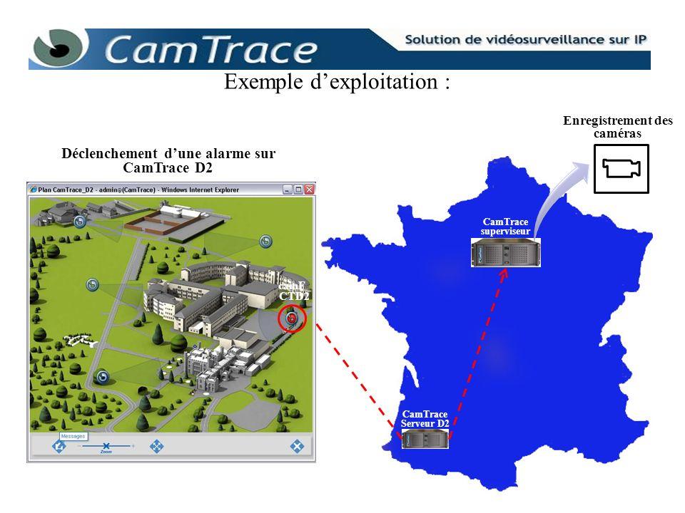 Enregistrement des caméras Déclenchement d'une alarme sur CamTrace D2