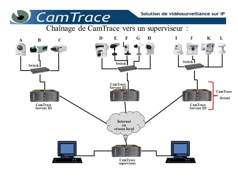 Chaînage de CamTrace vers un superviseur :