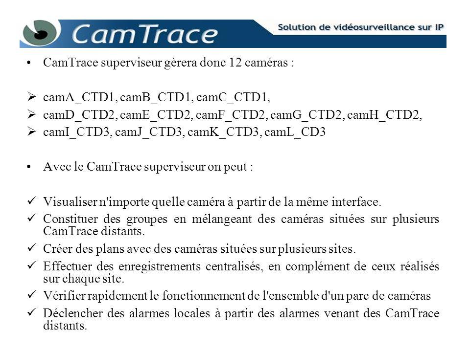 CamTrace superviseur gèrera donc 12 caméras :