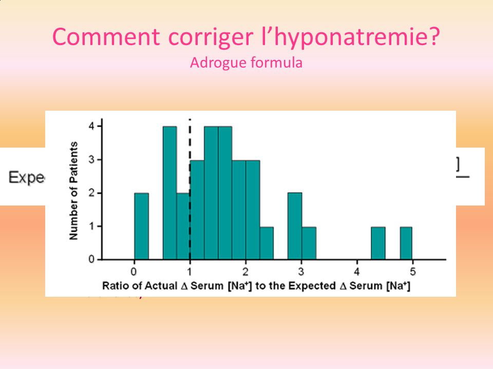 Comment corriger l'hyponatremie Adrogue formula