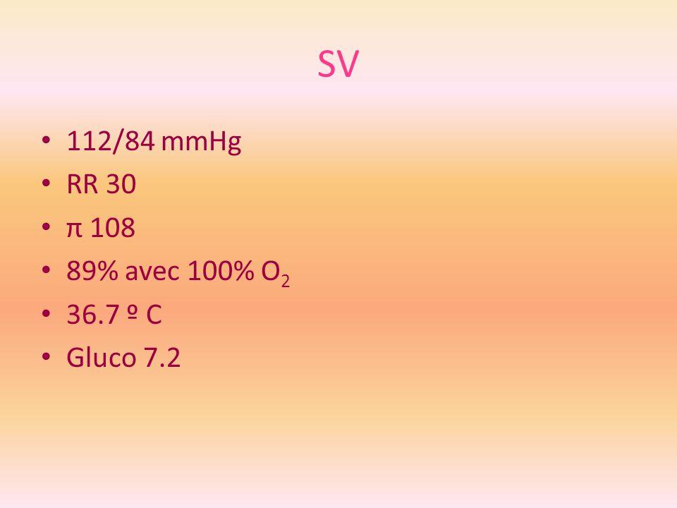 SV 112/84 mmHg RR 30 π 108 89% avec 100% O2 36.7 º C Gluco 7.2