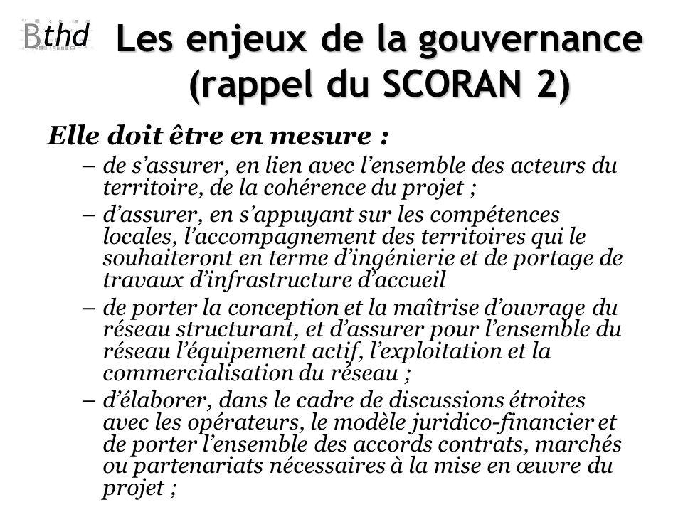 Les enjeux de la gouvernance (rappel du SCORAN 2)