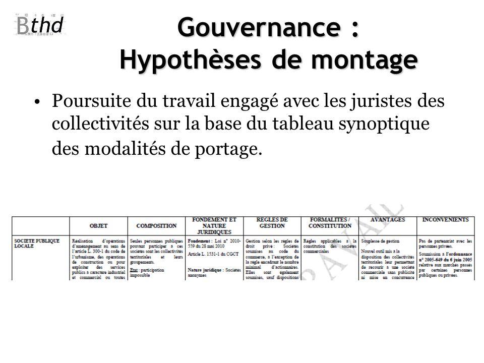 Gouvernance : Hypothèses de montage