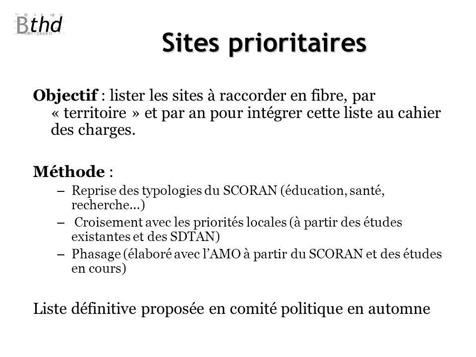 Sites prioritairesObjectif : lister les sites à raccorder en fibre, par « territoire » et par an pour intégrer cette liste au cahier des charges.