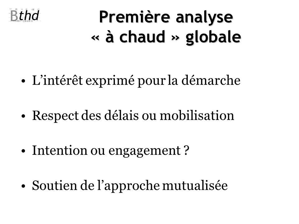 Première analyse « à chaud » globale