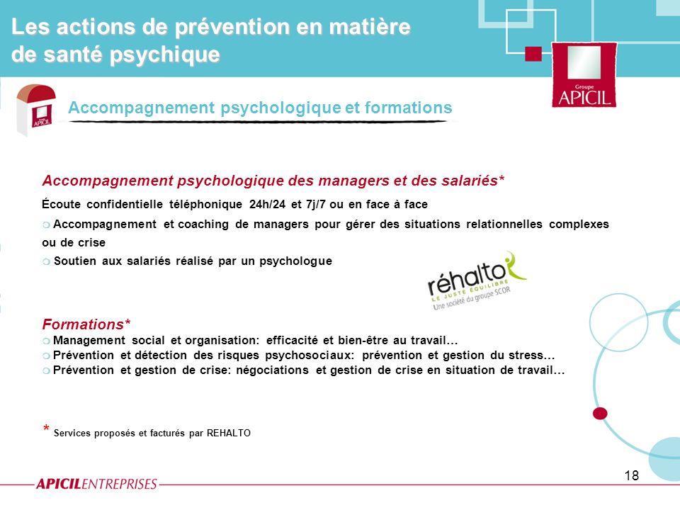 Les actions de prévention en matière de santé psychique