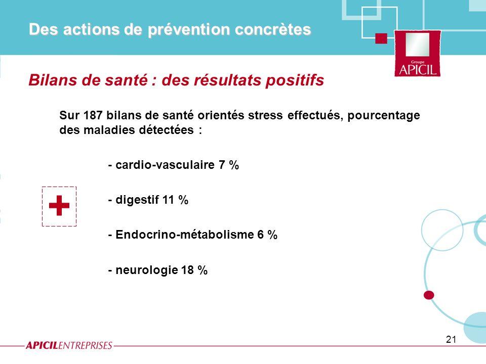+ Des actions de prévention concrètes