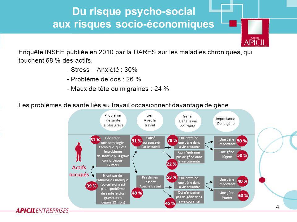 Du risque psycho-social aux risques socio-économiques