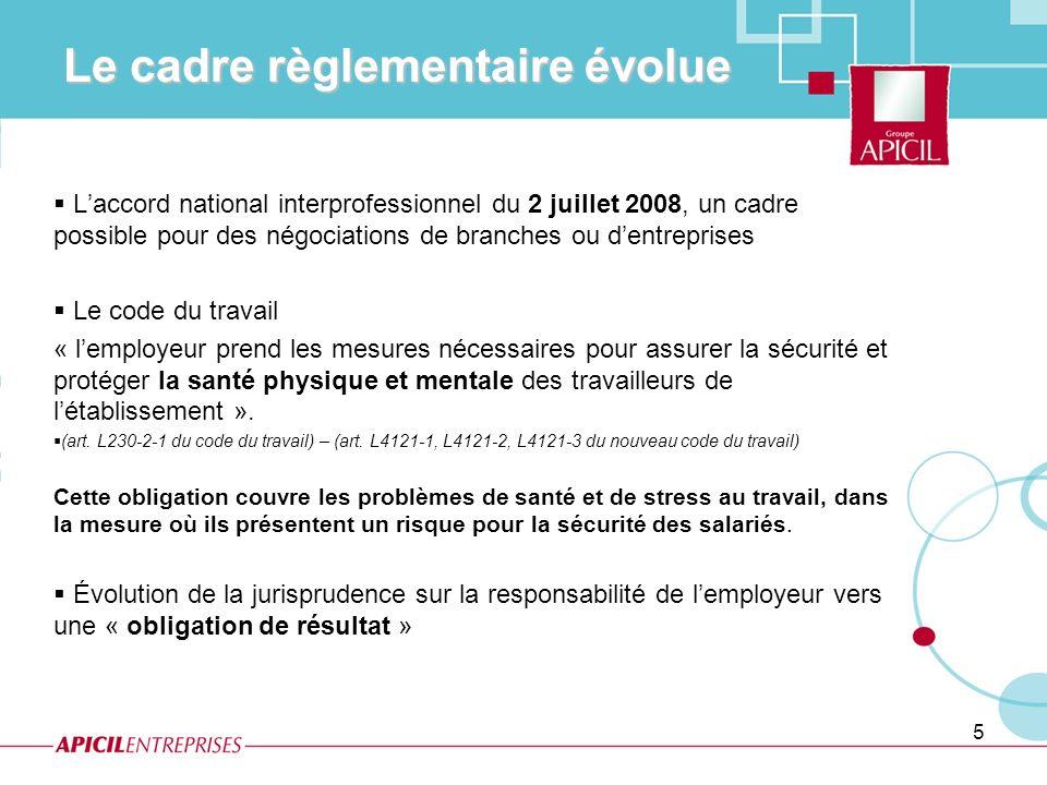 Le cadre règlementaire évolue