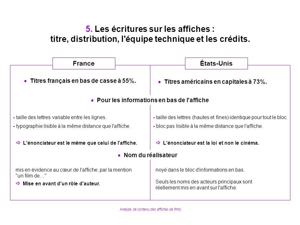 5. Les écritures sur les affiches : titre, distribution, l équipe technique et les crédits.