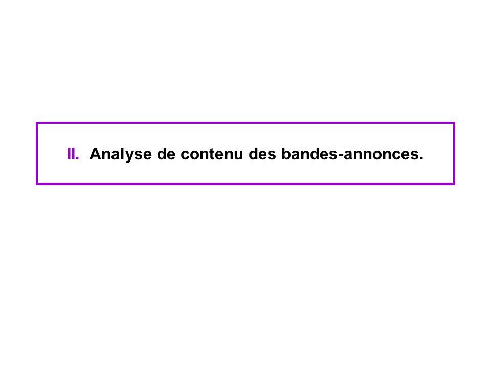 II. Analyse de contenu des bandes-annonces.