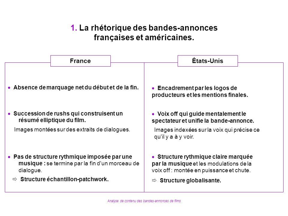 1. La rhétorique des bandes-annonces françaises et américaines.