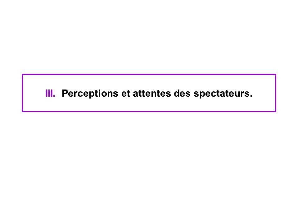III. Perceptions et attentes des spectateurs.