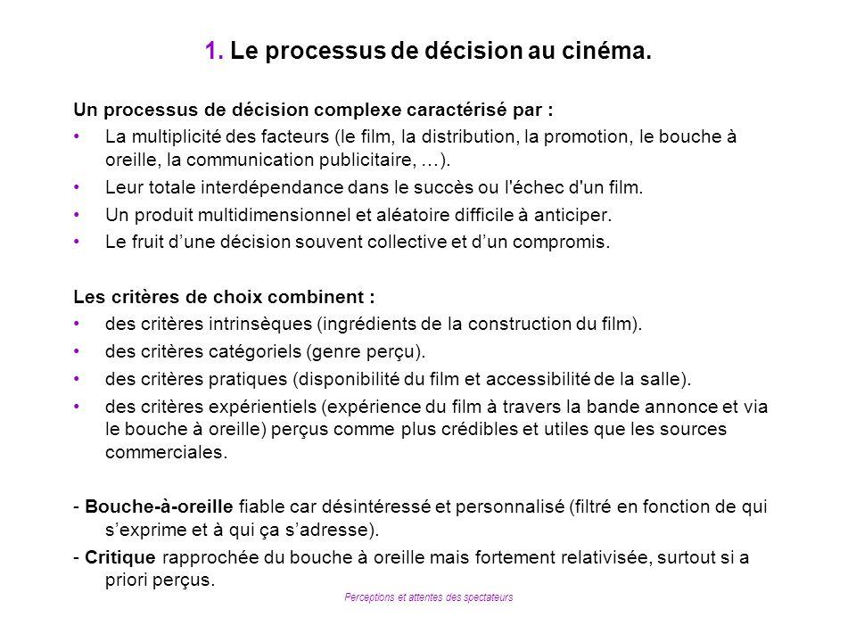 1. Le processus de décision au cinéma.