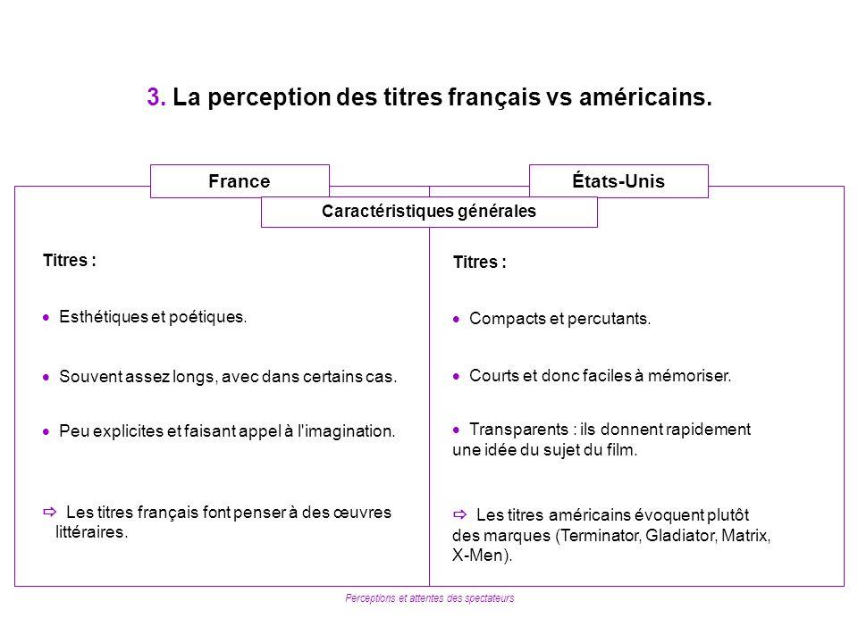 3. La perception des titres français vs américains.