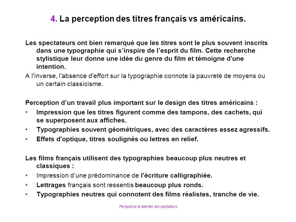 4. La perception des titres français vs américains.