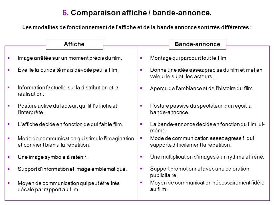 6. Comparaison affiche / bande-annonce.