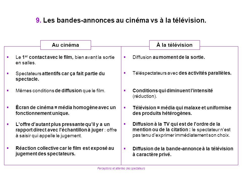9. Les bandes-annonces au cinéma vs à la télévision.