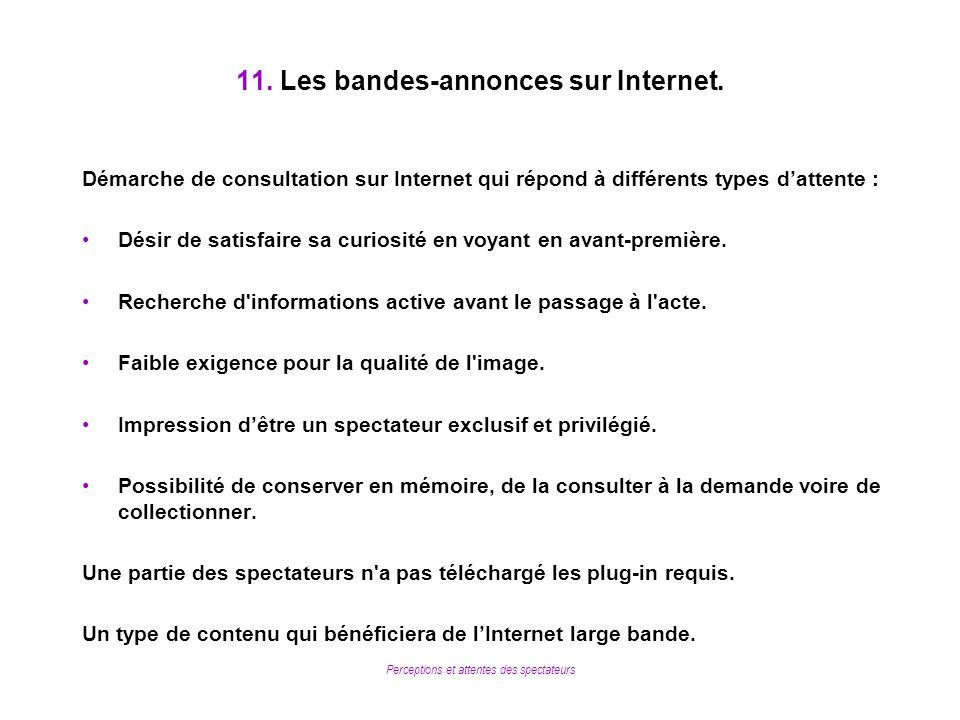 11. Les bandes-annonces sur Internet.