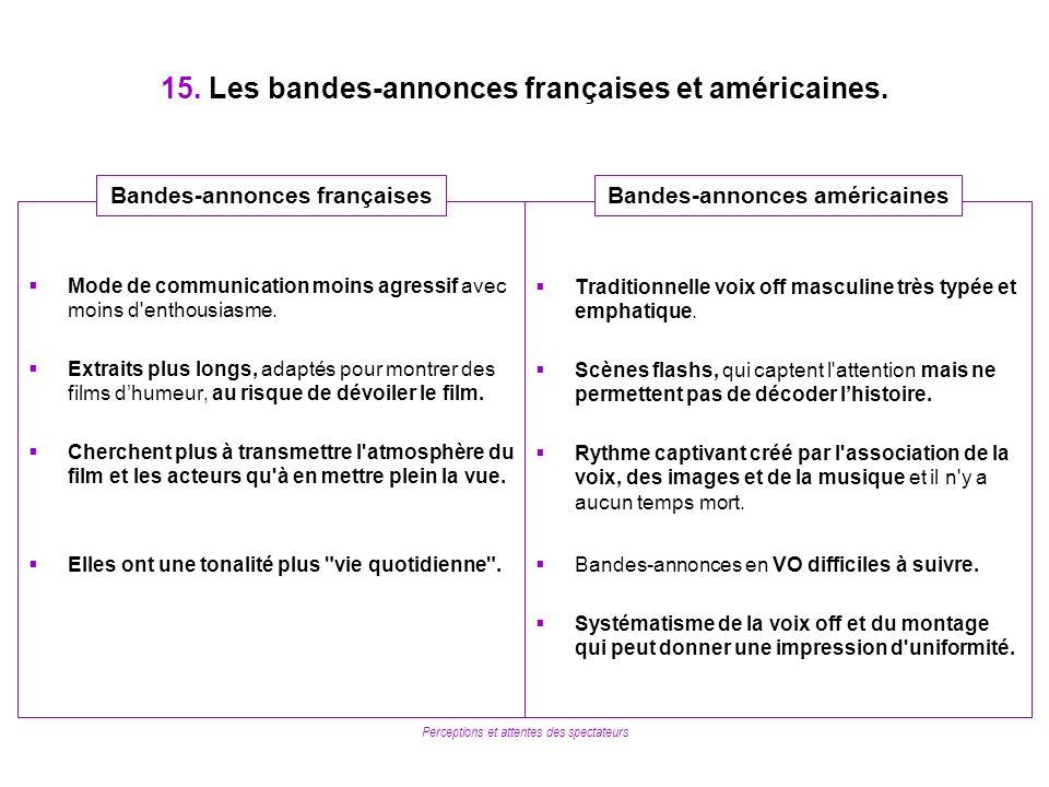 15. Les bandes-annonces françaises et américaines.
