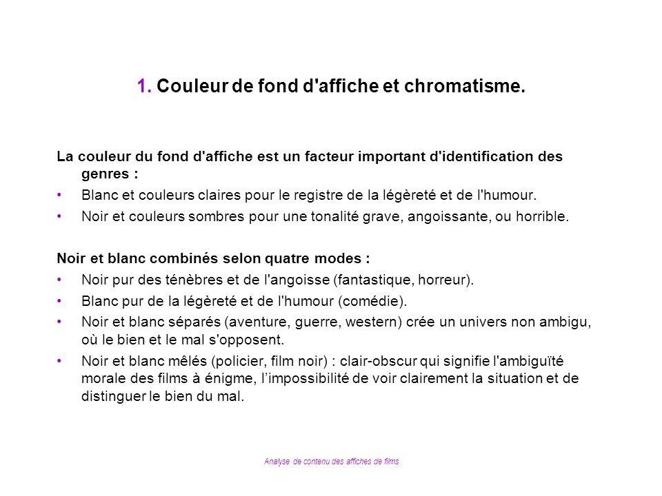 1. Couleur de fond d affiche et chromatisme.