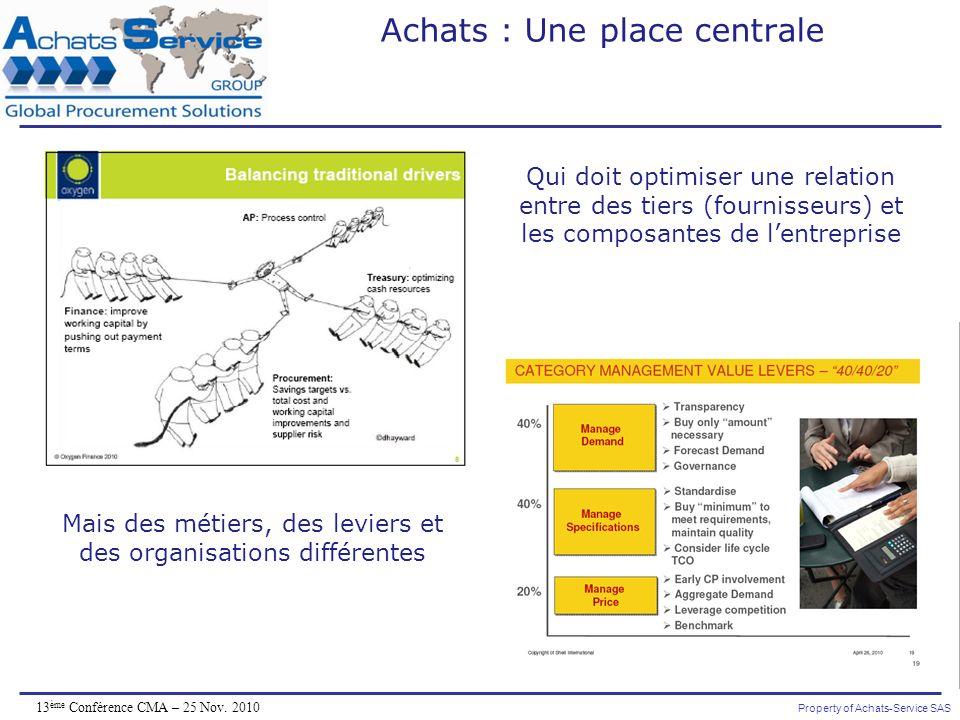 Achats : Une place centrale