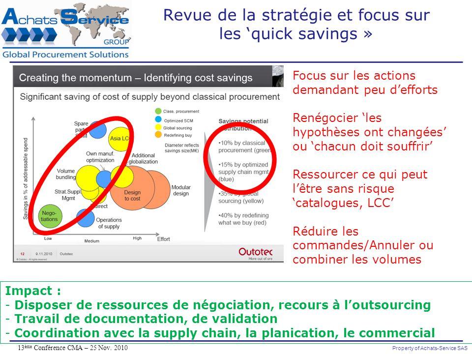 Revue de la stratégie et focus sur les 'quick savings »