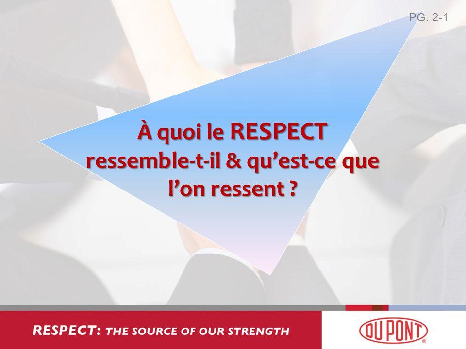 À quoi le RESPECT ressemble-t-il & qu'est-ce que l'on ressent