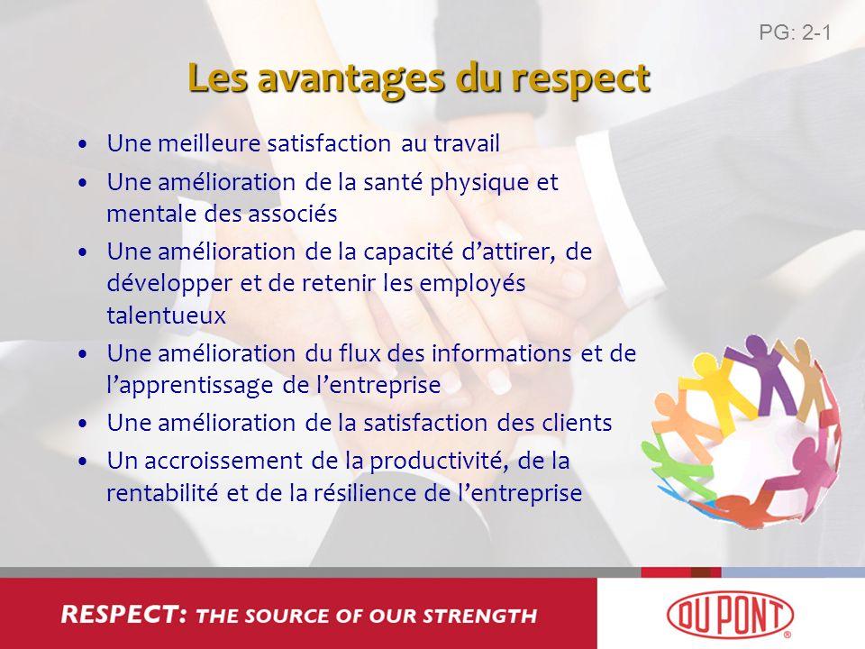 Les avantages du respect