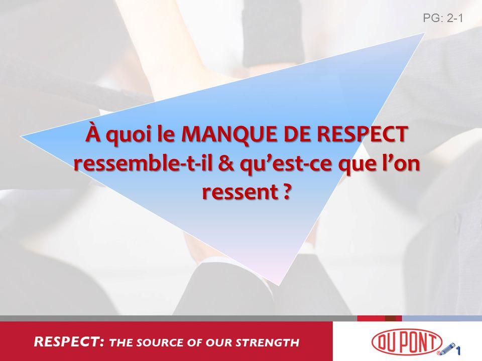 PG: 2-1 À quoi le MANQUE DE RESPECT ressemble-t-il & qu'est-ce que l'on ressent 1