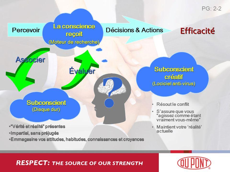 Efficacité Associer Évaluer La conscience reçoit (Moteur de recherche)