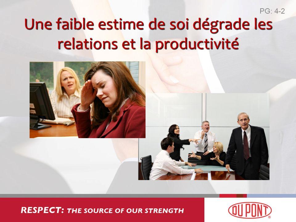 Une faible estime de soi dégrade les relations et la productivité