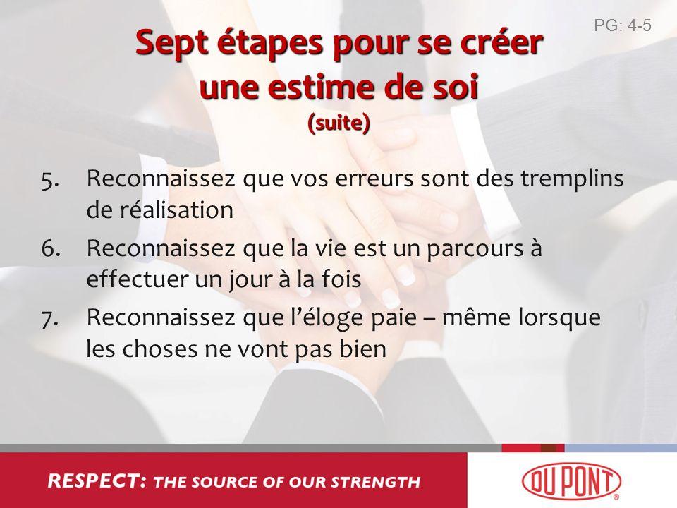 Sept étapes pour se créer une estime de soi (suite)