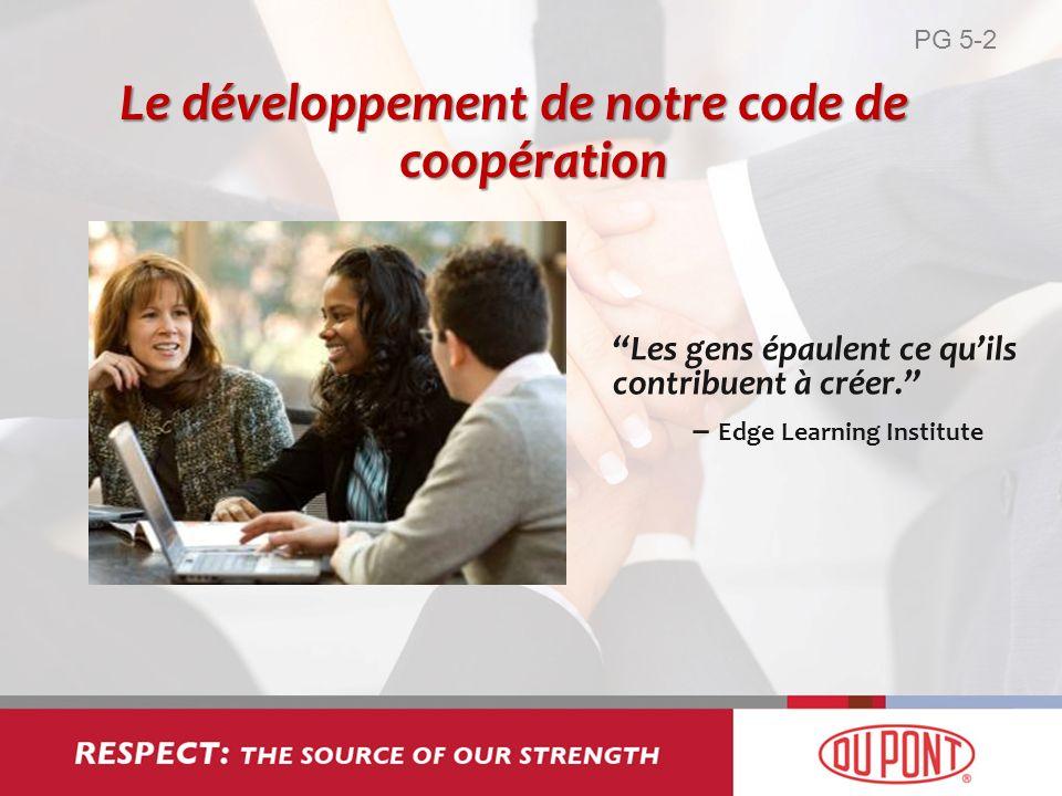 Le développement de notre code de coopération