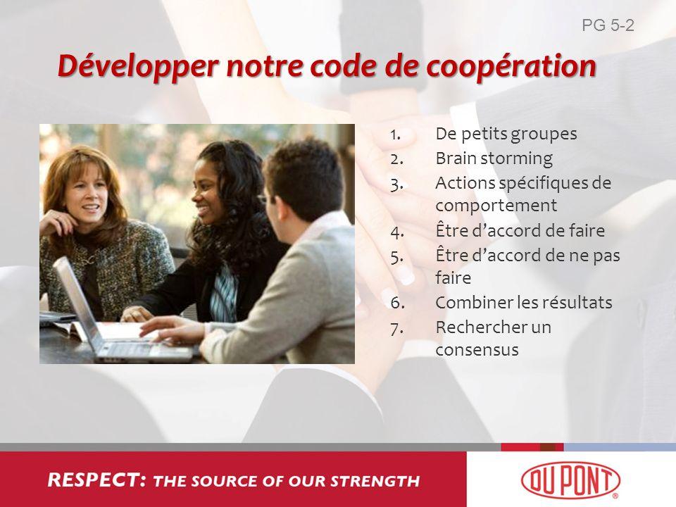Développer notre code de coopération