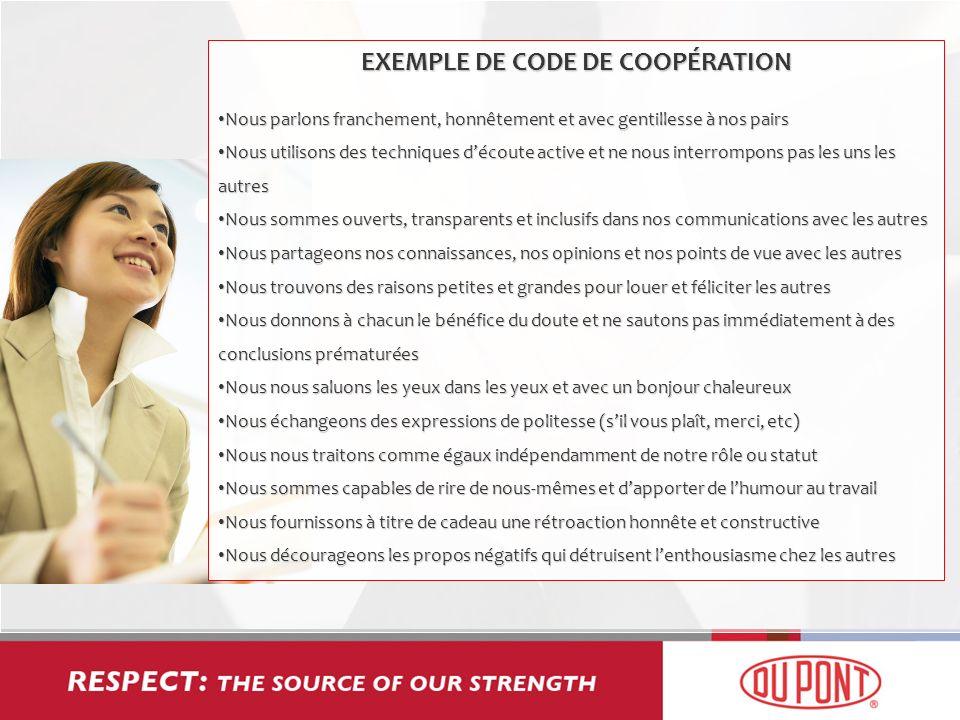 EXEMPLE DE CODE DE COOPÉRATION