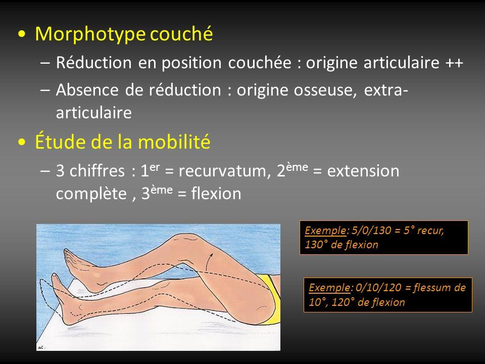 Examen clinique du genou ppt video online t l charger - Causes des vertiges en position couchee ...