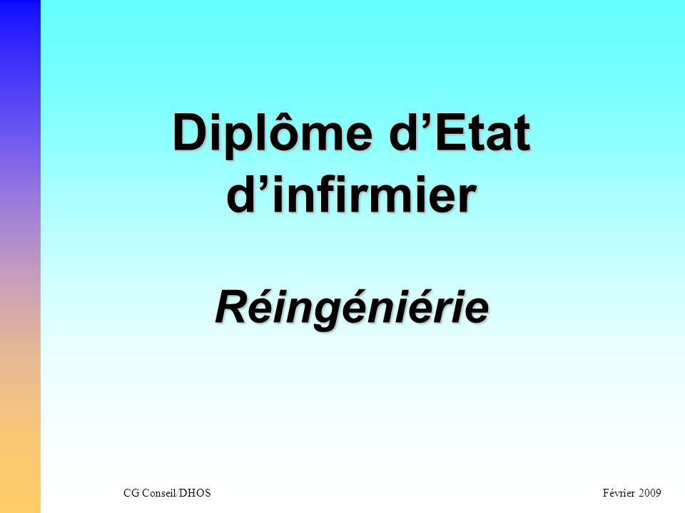 Diplôme d'Etat d'infirmier Réingéniérie