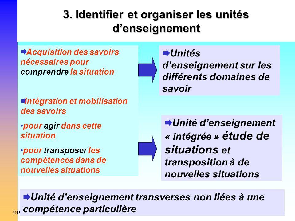 3. Identifier et organiser les unités d'enseignement
